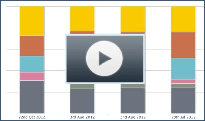 Local Search Rank Checker - Interactive Charts & Graphs - Watch Video