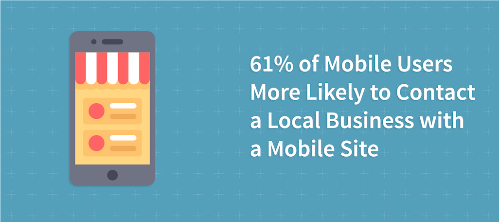 61% of Mobile Users More Likely to Contact a Local Business with a Mobile Site