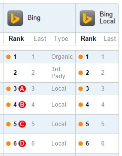 Bing results using Rank Checker