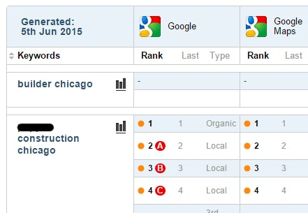 Local Search Rank Checker update
