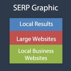 SERP graphic