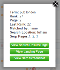 SERP for Local Ranking Reports