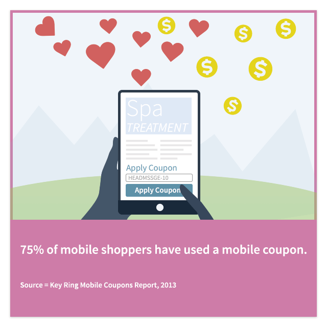 Mobile shoppers use mobile coupon