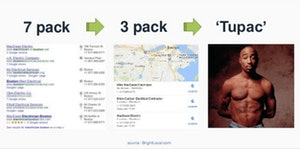 Google Local Pack Gets Smaller