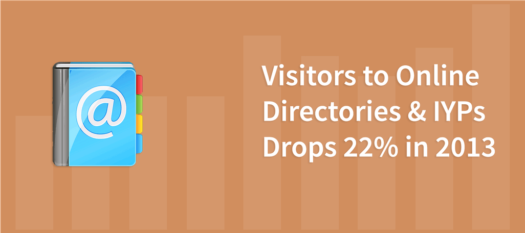 Visitors to Online Directories & IYPs Drops 22% in 2013