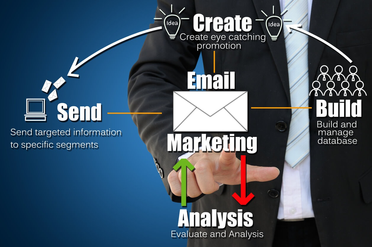 Email Marketing Concept