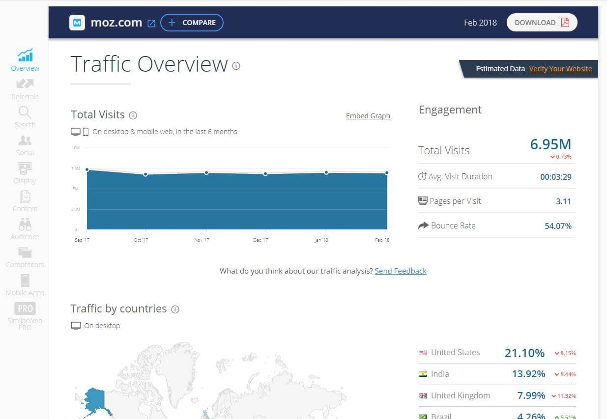 Similarweb screenshot