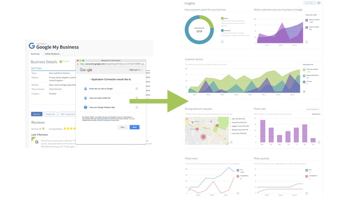 View Google My Business Insights in your BrightLocal reports - 0