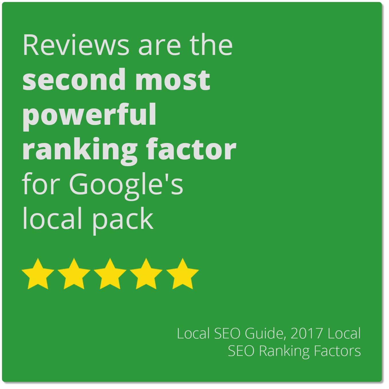 Reviews are the second most powerful ranking factor for Google's local pack