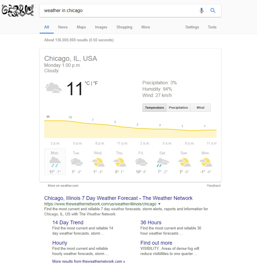 Example of Weather Rich Snippet