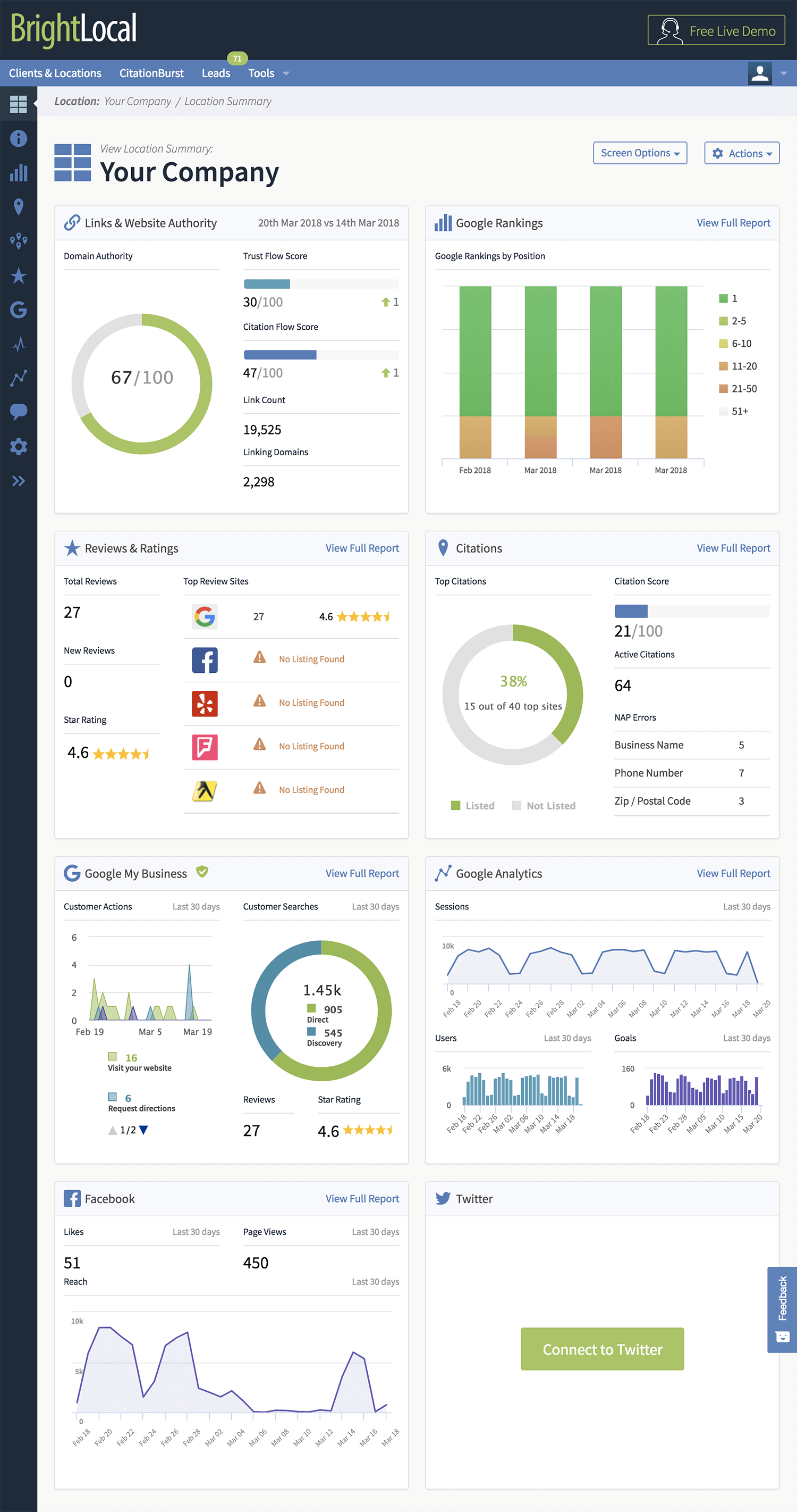 Location Dashboard Summary Screenshot