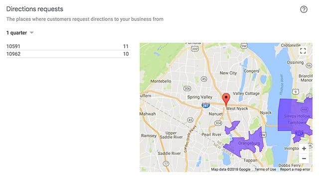 Google Insights Directions Heatmap