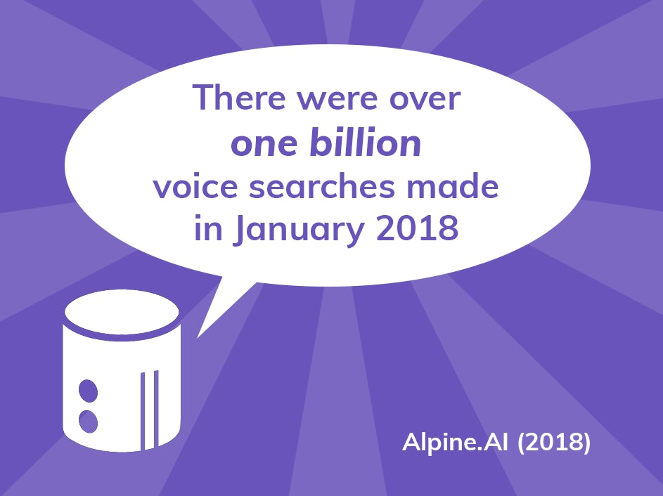 There were over one billion voice searches made in January 2018