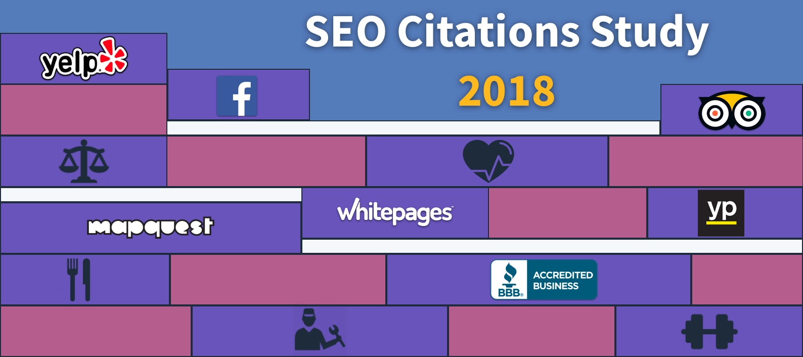 SEO Citations Study: How Many Citations Do Local Businesses Have?