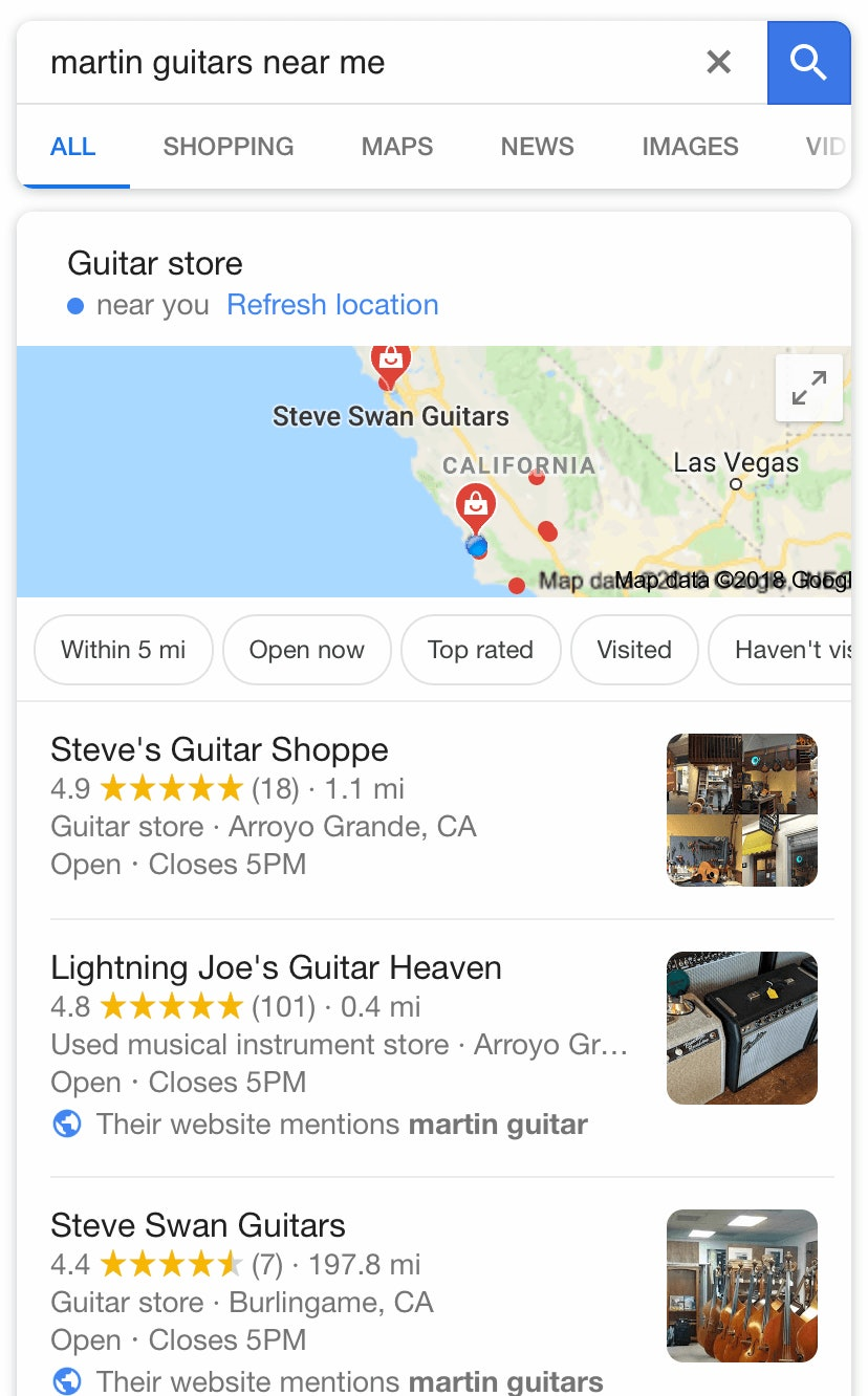Marting Guitars Branded Searches