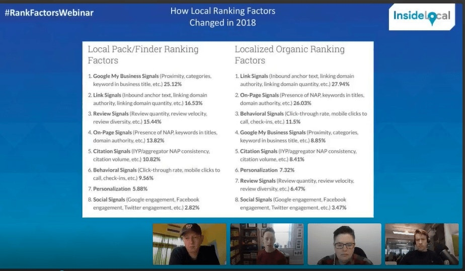 How Local Ranking Factors Changed in 2018 - 1