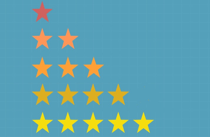 How Do Google Reviews Work? The Ultimate Guide to Google My