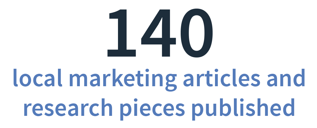 New BrightLocal articles published in 2018