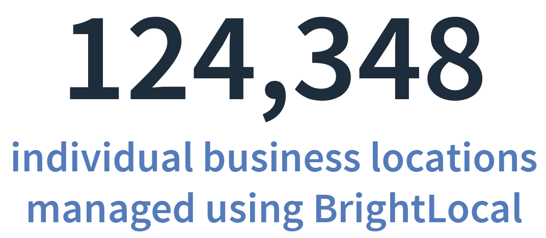BrightLocal Locations Managed in 2018