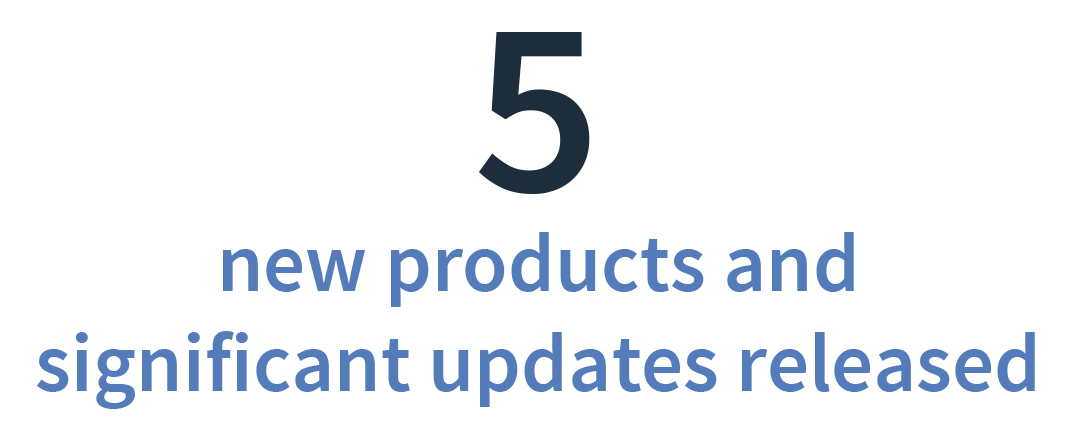 New BrightLocal products and updates released in 2018