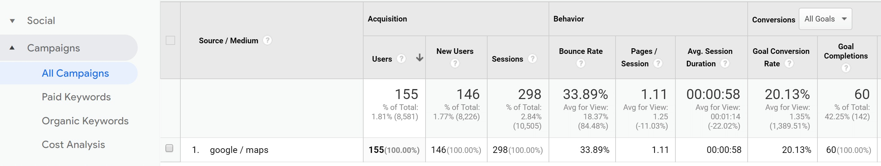GoogleAnalytics-UTMTracking
