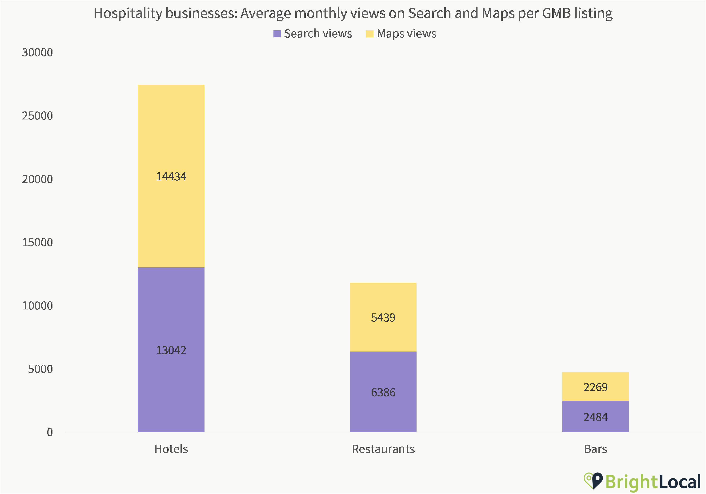 Hospitality Views on Search and Maps