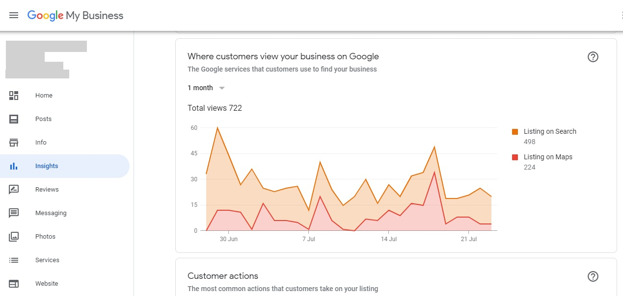 GMB Insights where customers view your business on Google
