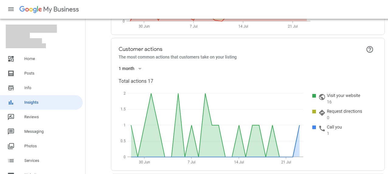 GMB Insights Customer Actions