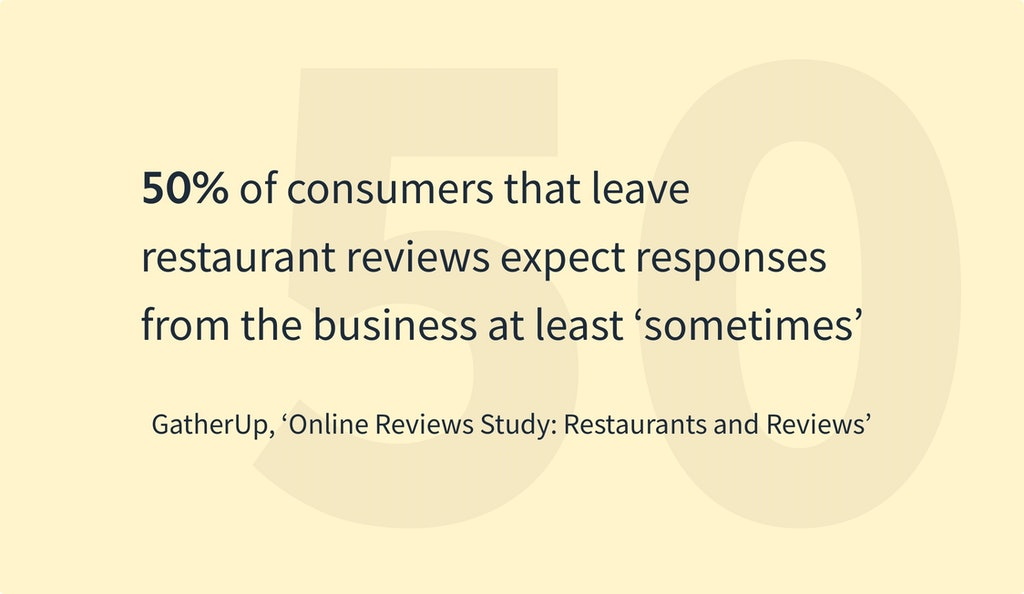 Online Reviews Statistics - GatherUp