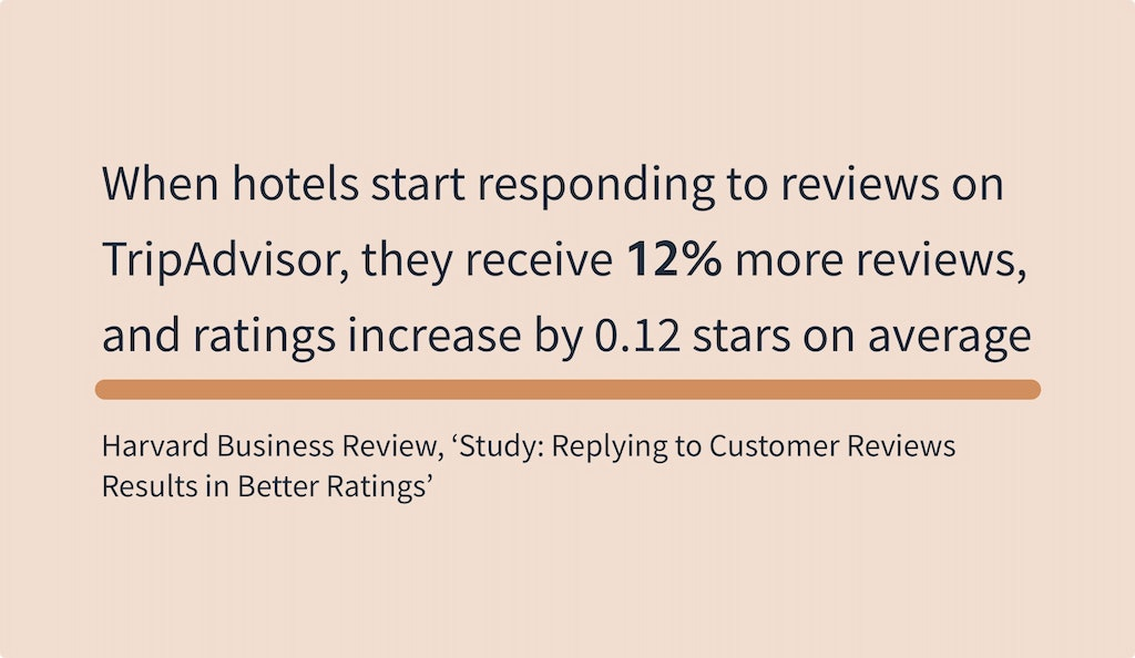 Online Reviews Statistics - Harvard Business Review