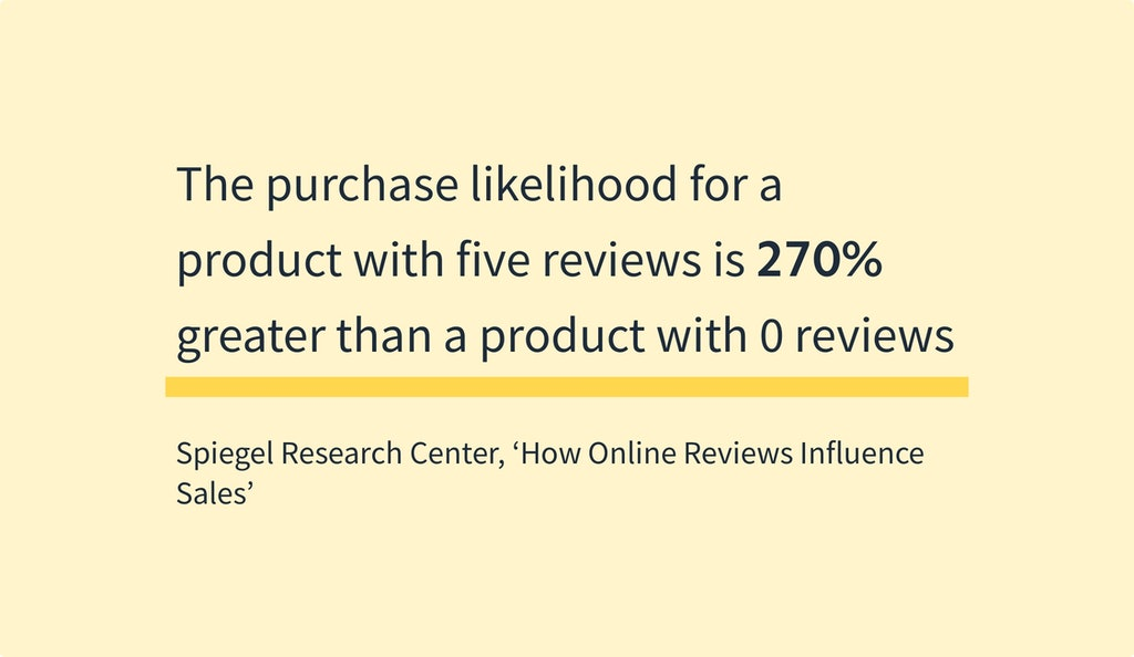 Online Reviews Statistics - Spiegel Research Center