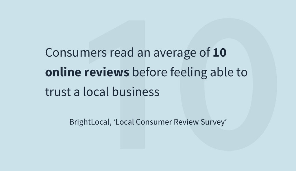 Online Reviews Statistics - BrightLocal Local Consumer Review Survey