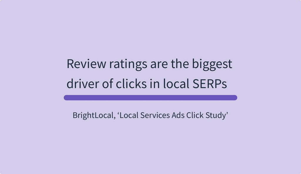 Online Reviews Statistics - BrightLocal Local Services Ads Click Study