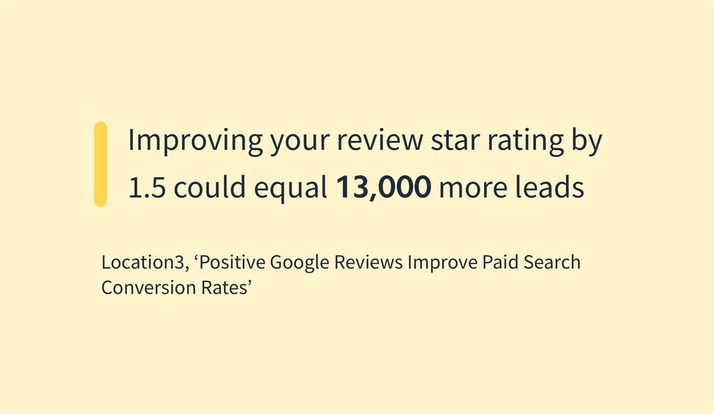 Online Reviews Statistics - Location3