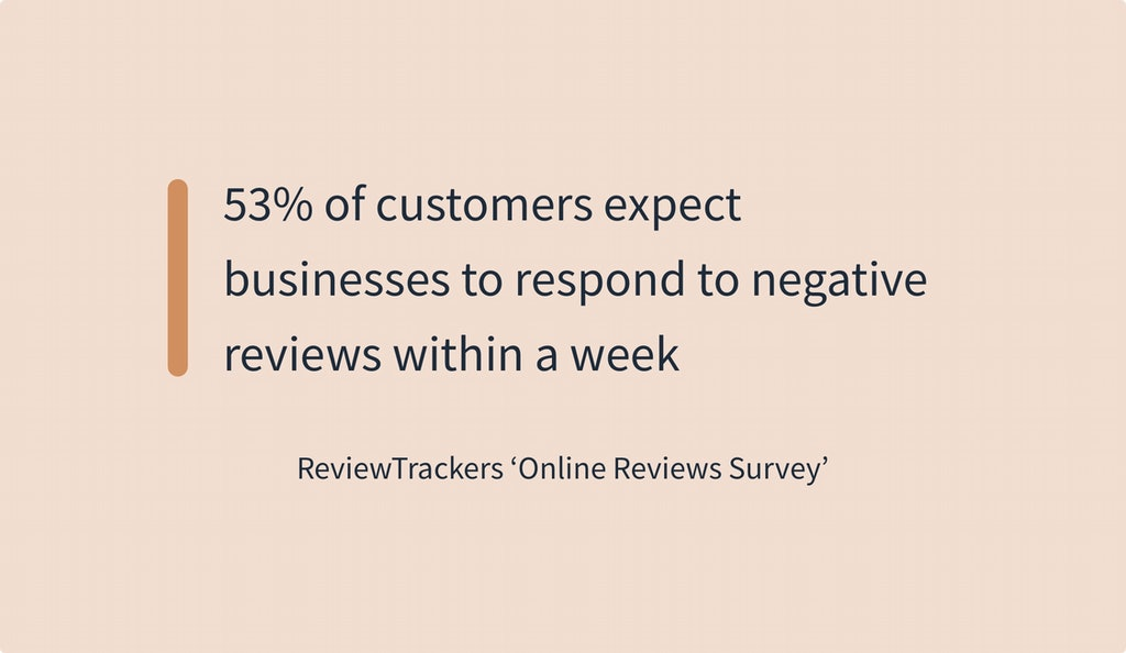 Online Reviews Statistics - ReviewTrackers Online Reviews Survey