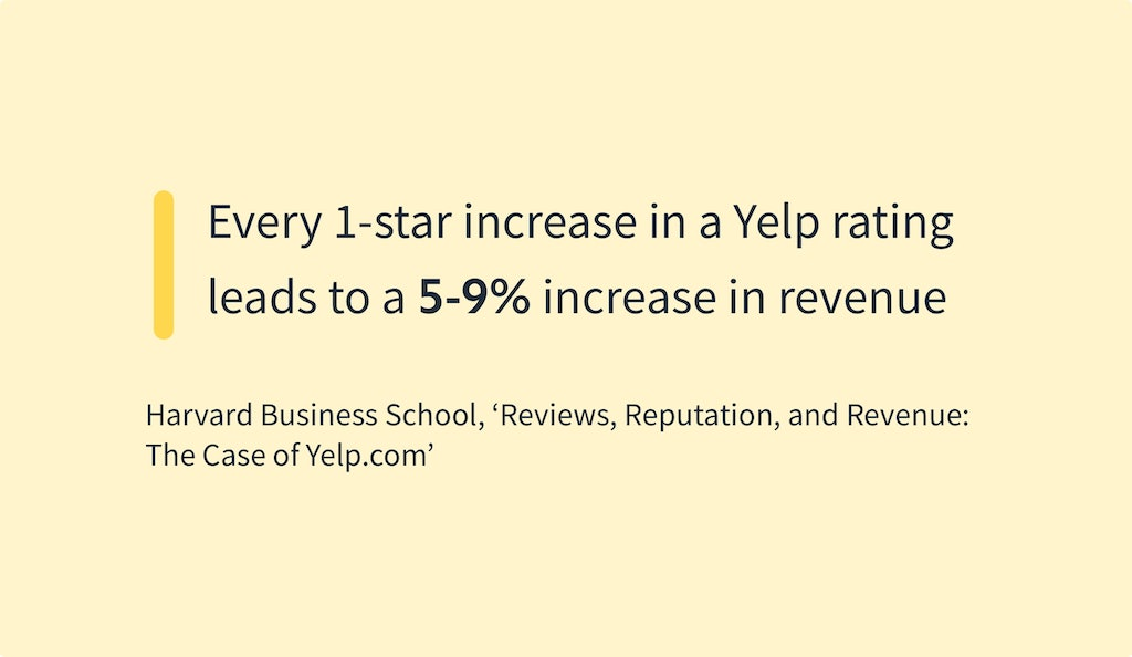 Online Reviews Statistics - Harvard Business School