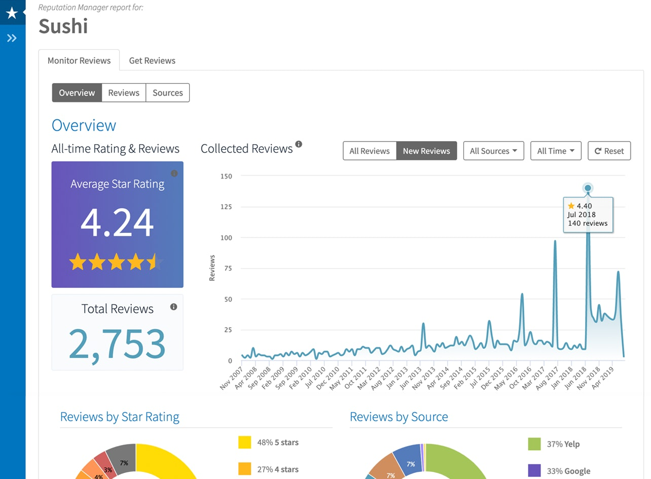 Reputation Management Software   Monitor and Grow Online Reviews