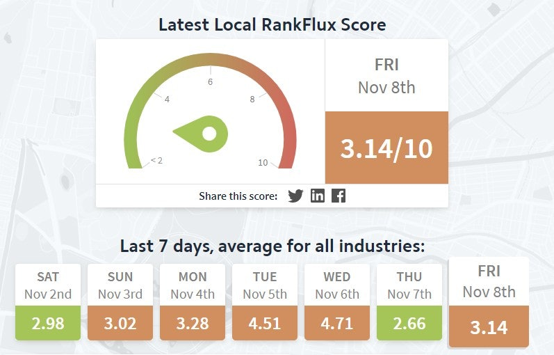 Are We Experiencing a Local Algorithm Update? [Local RankFlux Data - November 2019 Bedlam Update] - 0
