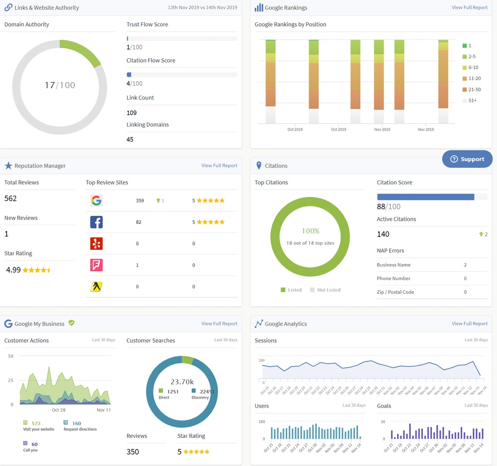 BrightLocal dashboard