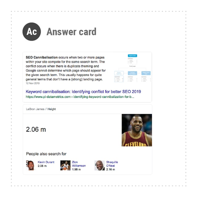 Answer Card in SERPs
