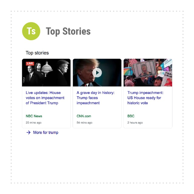 Top Stories in SERPs