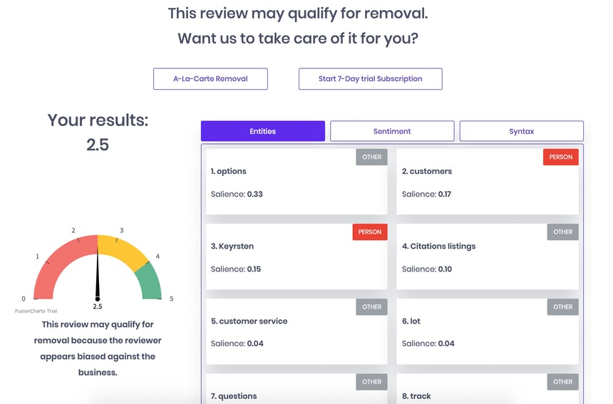 Objection Co Review Analyzer