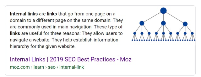 Clickable featured snippet