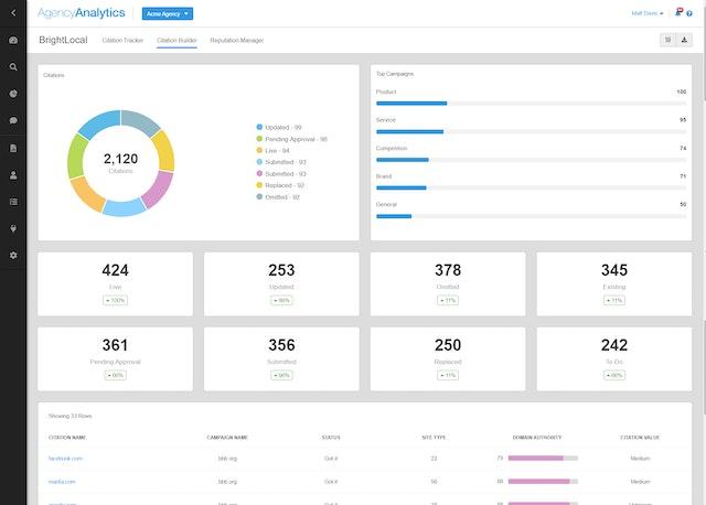 BrightLocal's Citation Builder in AgencyAnalytics