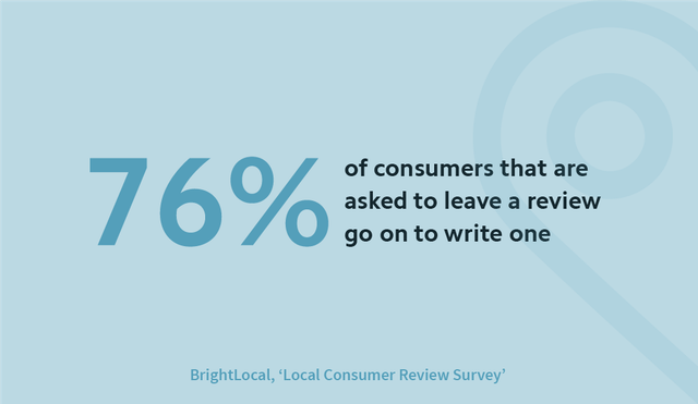 Online Reviews Stats - Asking for reviews
