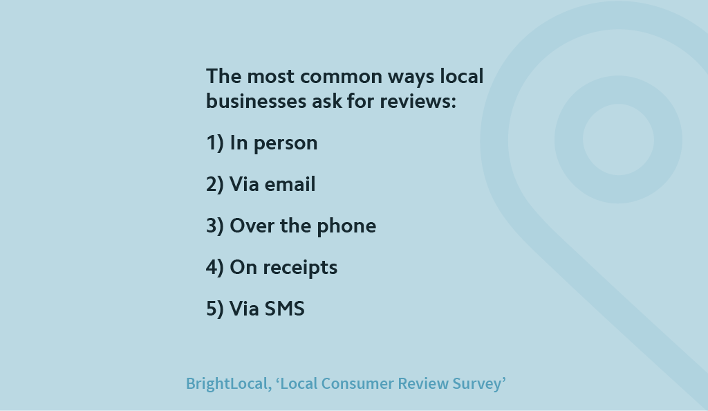 The 40 Online Reviews Statistics You Need in 2020 - 29