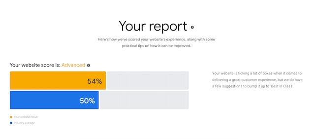Grow My Store report