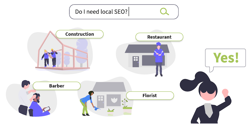 Do I need local SEO? Yes!