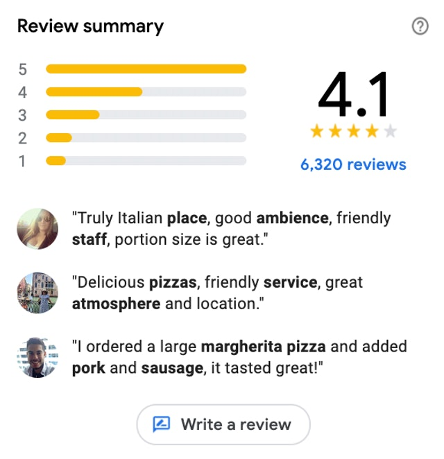 Local keywords in reviews