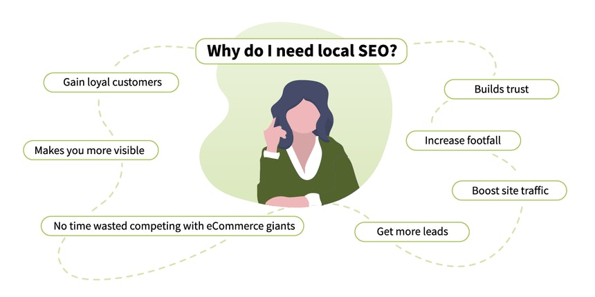 Why do I need local SEO?